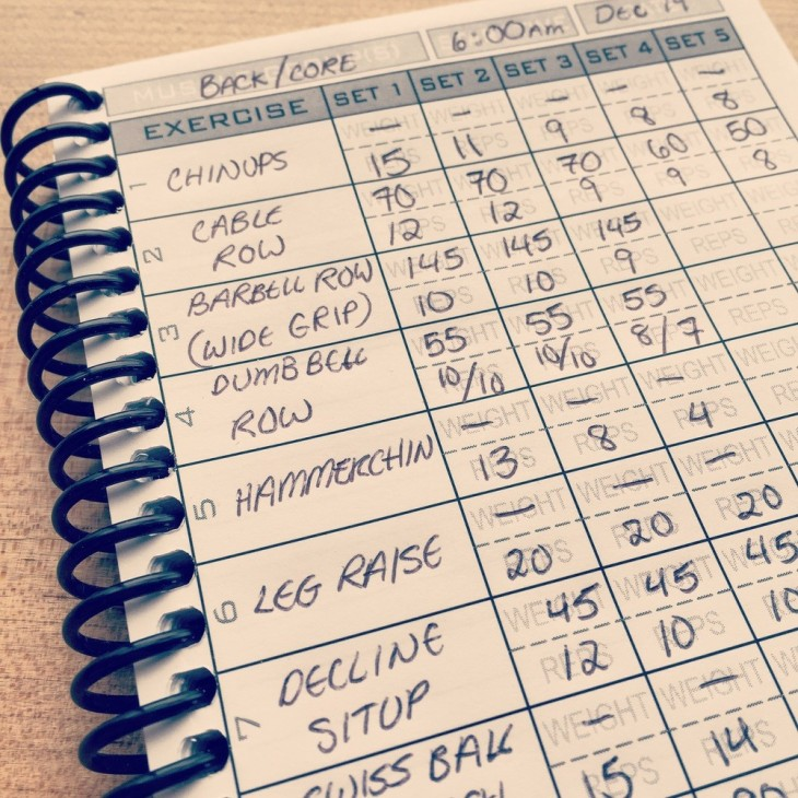 keep tabs on your workout and stay motivated with a journal