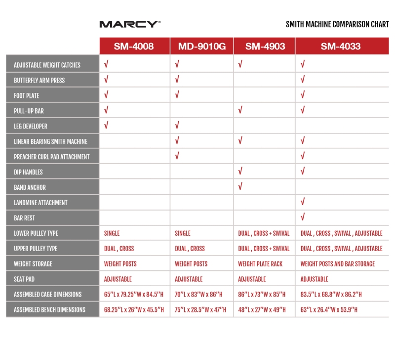 Marcy Smith Machine Home Gym Comparison and Differences